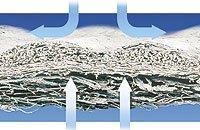 membrana kolagenowa